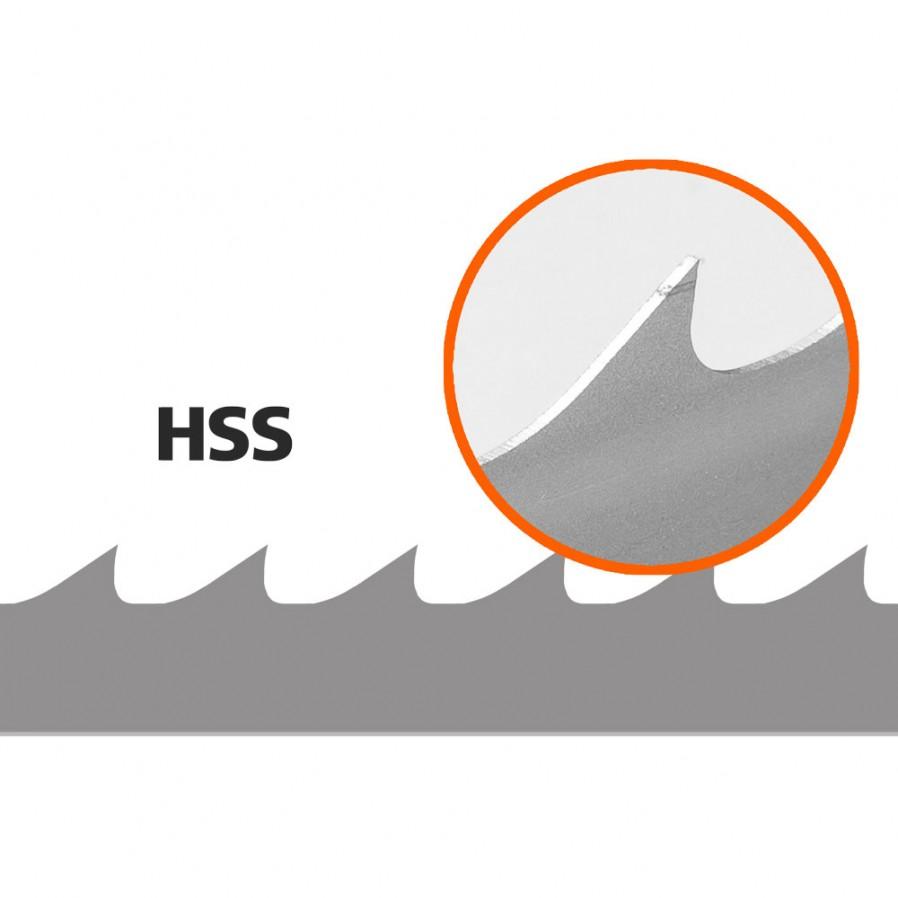 5 vannesahanterää (HSS) Logosol B1001, L: 4310 mm, W: 34 mm