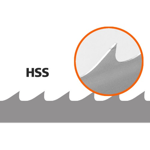 5 vannesahanterää (HSS/Bimetal) Logosol B751, L: 3843 mm, W: 34 mm